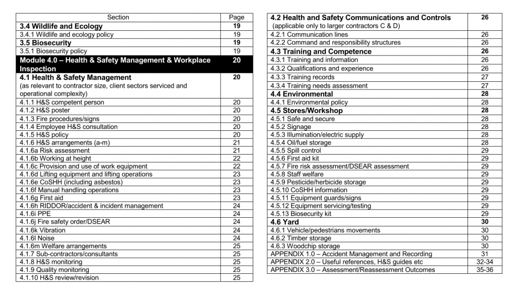 Health & Safety Management and Workplace Inspection